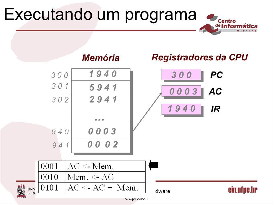 Infra-estrutura de Hardware Capítulo 1 Executando um programa 1 9 4 0 5 9 4 1 2 9 4 1 0 0 0 3 0 0 0 2 3 0 0 1 9 4 0 3 0 0 9 4 1 9 4 0 3 0 2 3 0 1 PC AC IR Registradores da CPU Memória...