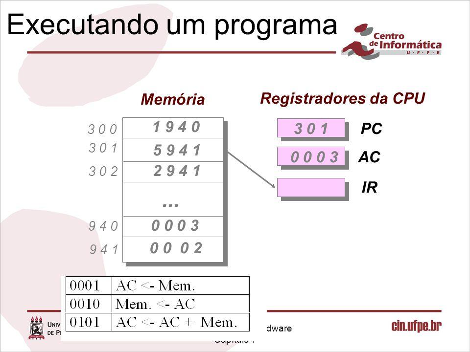 Infra-estrutura de Hardware Capítulo 1 Executando um programa 1 9 4 0 5 9 4 1 2 9 4 1 0 0 0 3 0 0 0 2 3 0 1 3 0 0 9 4 1 9 4 0 3 0 2 3 0 1 PC AC IR Registradores da CPU Memória...