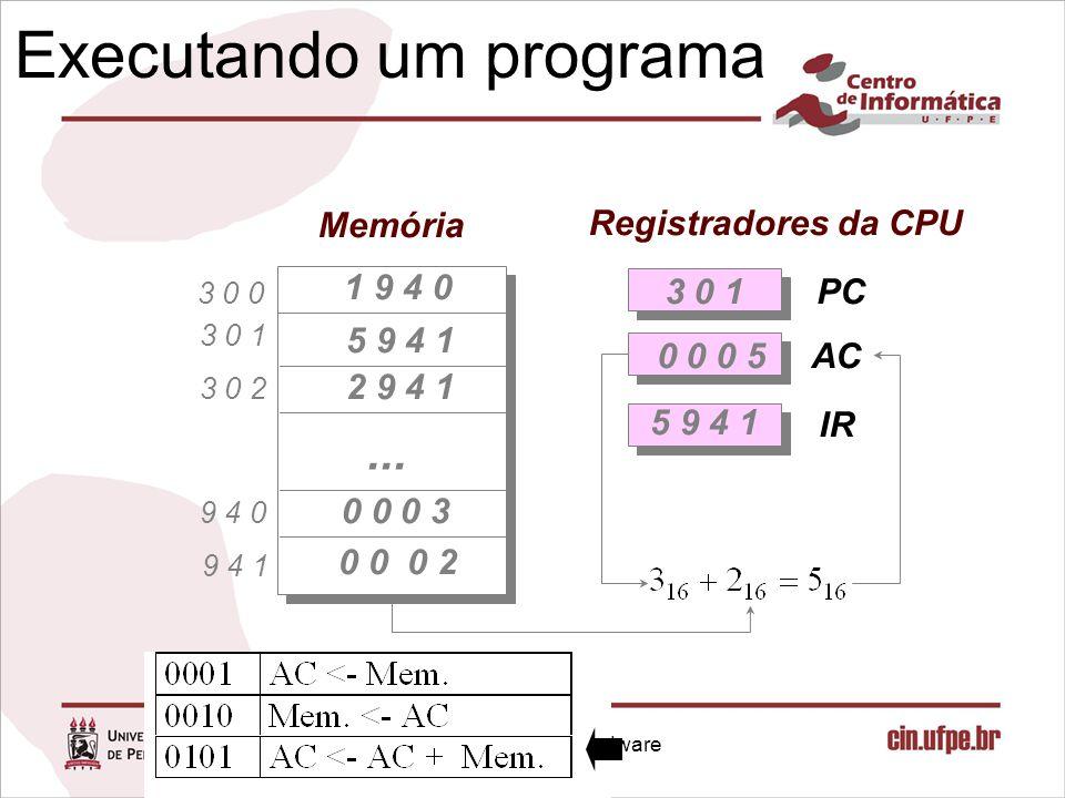 Infra-estrutura de Hardware Capítulo 1 Executando um programa 1 9 4 0 5 9 4 1 2 9 4 1 0 0 0 3 0 0 0 2 3 0 1 5 9 4 1 3 0 0 9 4 1 9 4 0 3 0 2 3 0 1 PC AC IR Registradores da CPU Memória...