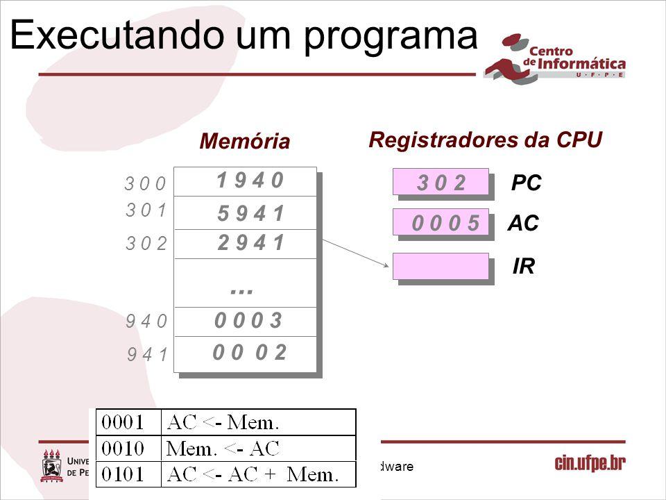 Infra-estrutura de Hardware Capítulo 1 Executando um programa 1 9 4 0 5 9 4 1 2 9 4 1 0 0 0 3 0 0 0 2 3 0 2 3 0 0 9 4 1 9 4 0 3 0 2 3 0 1 PC AC IR Registradores da CPU Memória...