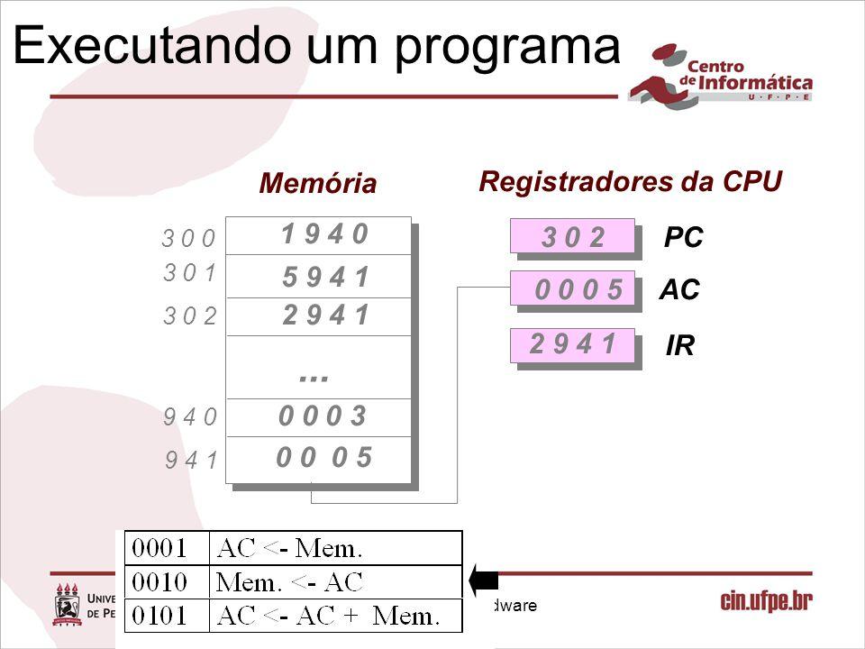 Infra-estrutura de Hardware Capítulo 1 Executando um programa 1 9 4 0 5 9 4 1 2 9 4 1 0 0 0 3 0 0 0 5 3 0 2 2 9 4 1 3 0 0 9 4 1 9 4 0 3 0 2 3 0 1 PC AC IR Registradores da CPU Memória...