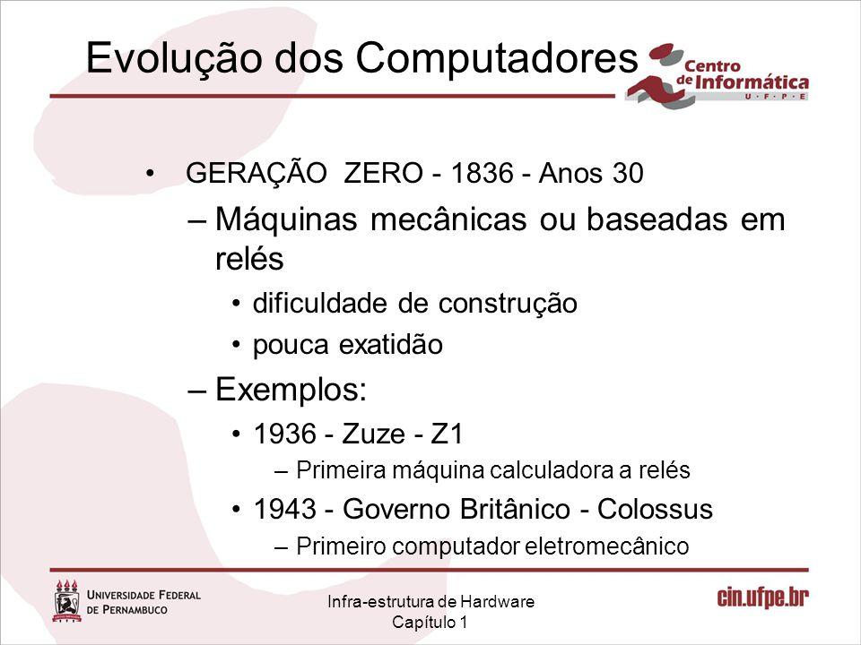 Infra-estrutura de Hardware Capítulo 1 Evolução dos Computadores GERAÇÃO ZERO - 1836 - Anos 30 –Máquinas mecânicas ou baseadas em relés dificuldade de construção pouca exatidão –Exemplos: 1936 - Zuze - Z1 –Primeira máquina calculadora a relés 1943 - Governo Britânico - Colossus –Primeiro computador eletromecânico