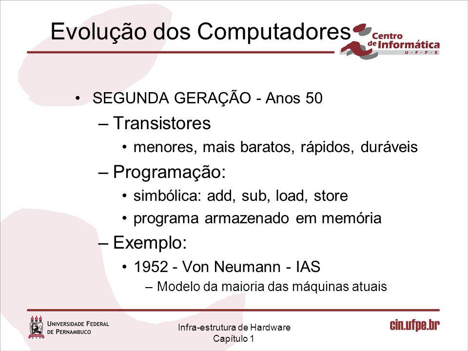 Infra-estrutura de Hardware Capítulo 1 Evolução dos Computadores SEGUNDA GERAÇÃO - Anos 50 –Transistores menores, mais baratos, rápidos, duráveis –Programação: simbólica: add, sub, load, store programa armazenado em memória –Exemplo: 1952 - Von Neumann - IAS –Modelo da maioria das máquinas atuais