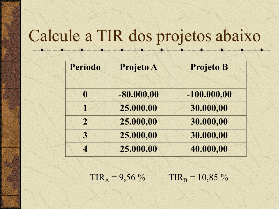 Calcule a TIR dos projetos abaixo PeríodoProjeto AProjeto B 0-80.000,00-100.000,00 125.000,0030.000,00 225.000,0030.000,00 325.000,0030.000,00 425.000,0040.000,00 TIR A = 9,56 % TIR B = 10,85 %