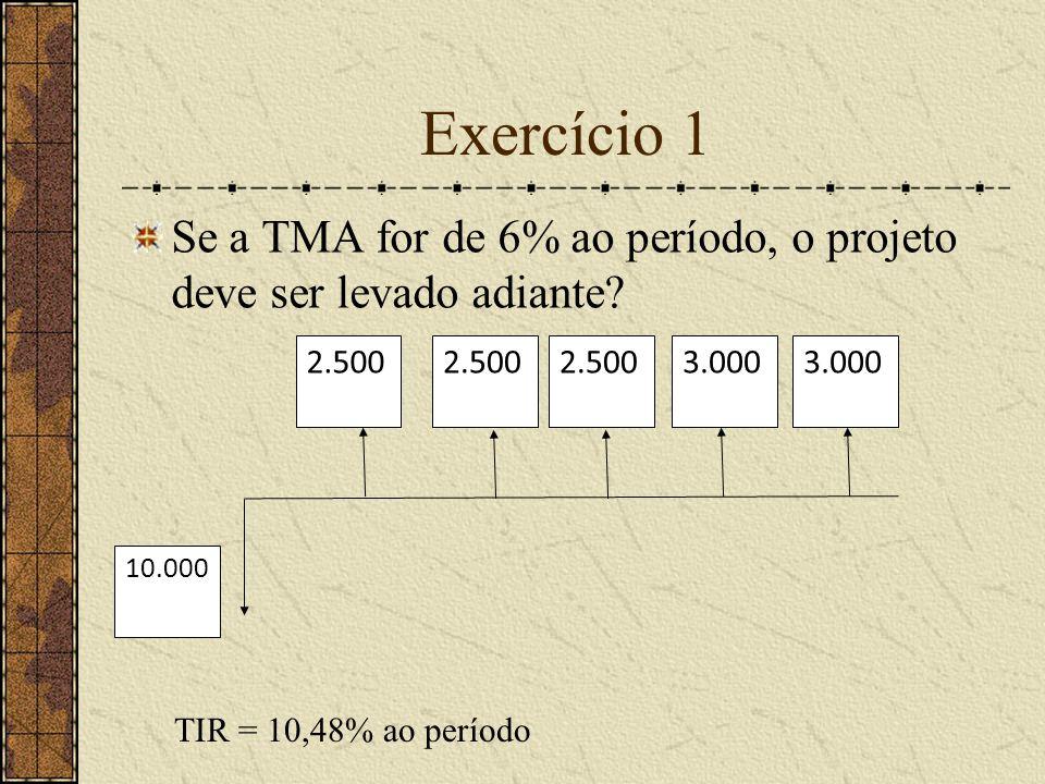 Exercício 2 Um empréstimo de R$10.000,00 será pago em 12 parcelas, sendo que a primeira só irá ser paga a partir do quarto mês.
