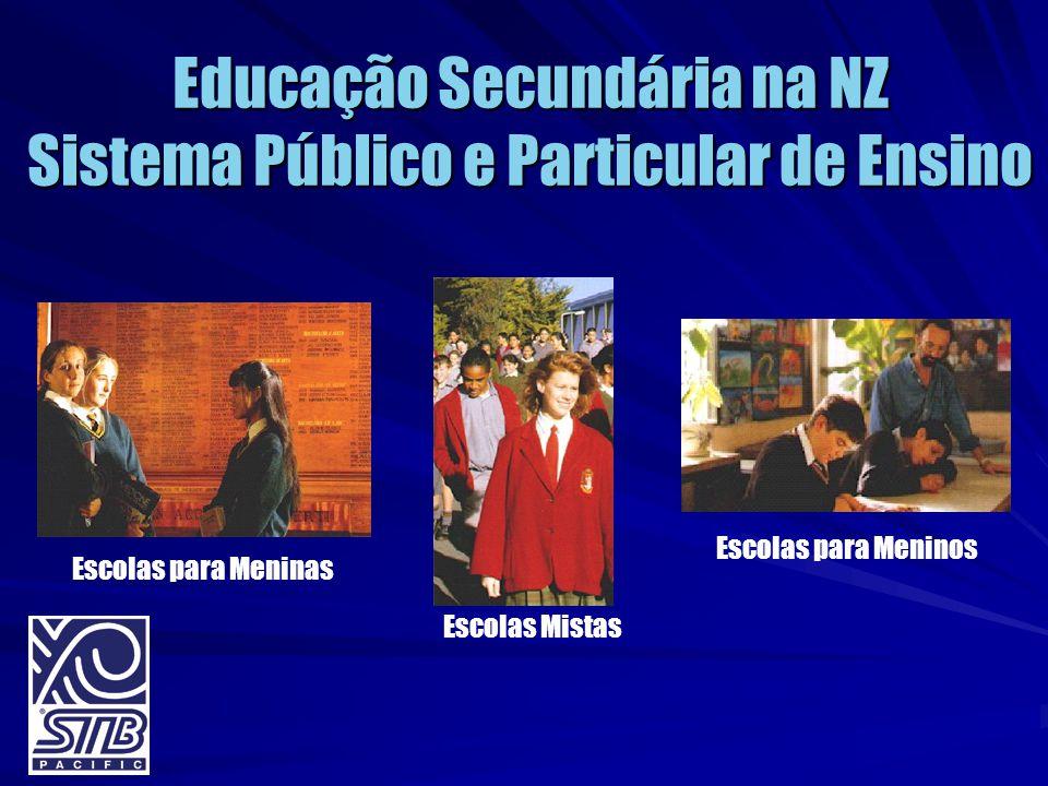 Educação Secundária na NZ Sistema Público e Particular de Ensino Escolas para Meninas Escolas para Meninos Escolas Mistas