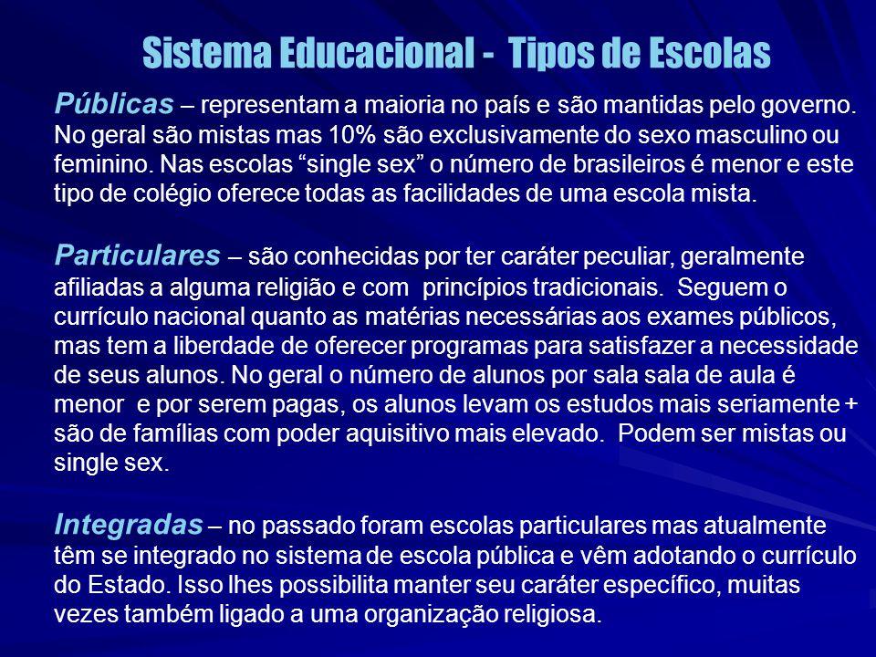 Sistema Educacional - Tipos de Escolas Públicas – representam a maioria no país e são mantidas pelo governo. No geral são mistas mas 10% são exclusiva
