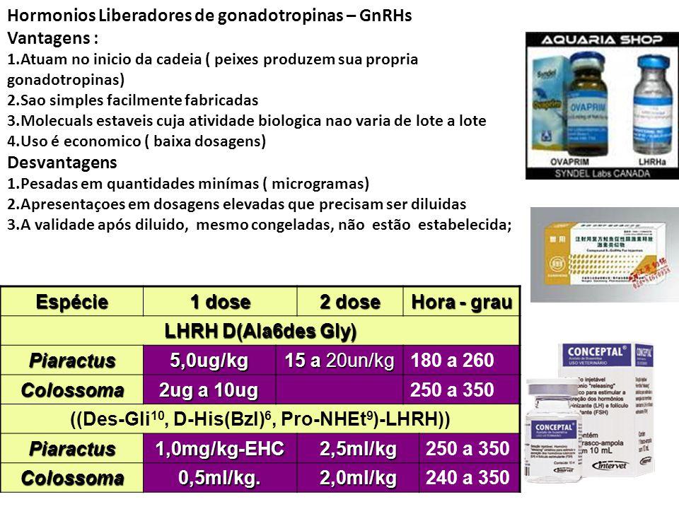 Hormonios Liberadores de gonadotropinas – GnRHs Vantagens : 1.Atuam no inicio da cadeia ( peixes produzem sua propria gonadotropinas) 2.Sao simples fa
