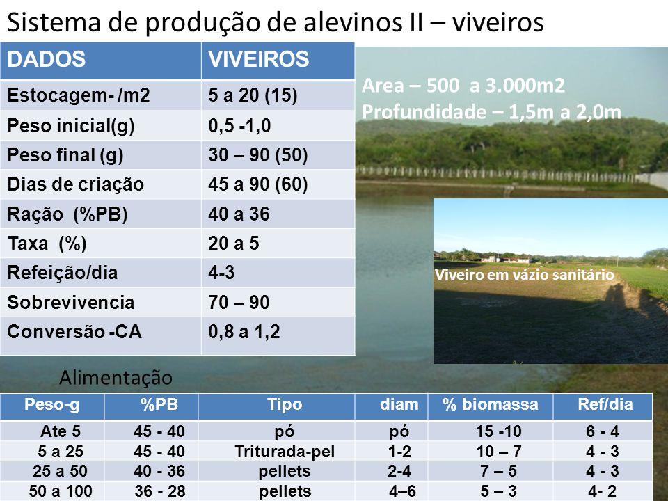 Sistema de produção de alevinos II – viveiros DADOSVIVEIROS Estocagem- /m25 a 20 (15) Peso inicial(g)0,5 -1,0 Peso final (g)30 – 90 (50) Dias de criaç