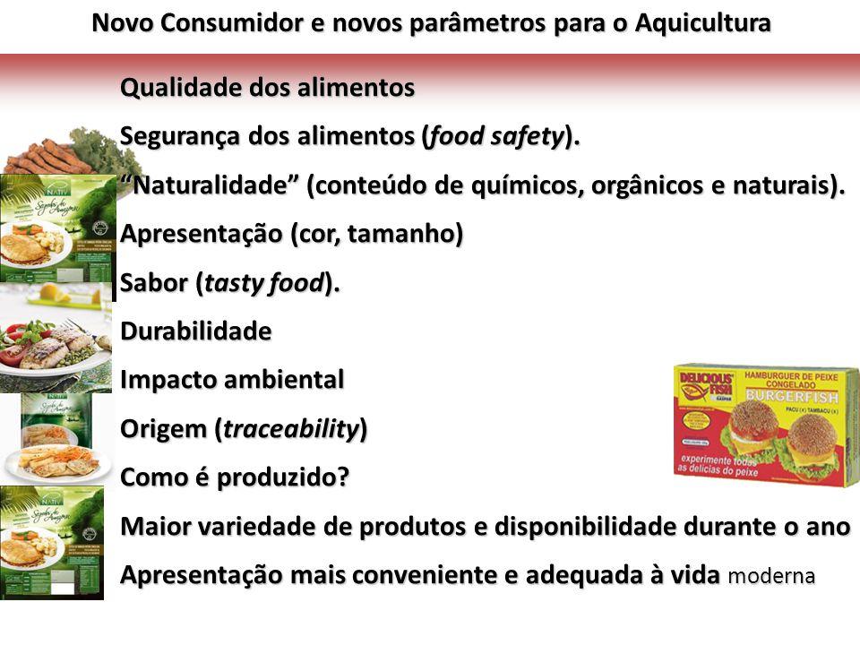 """Qualidade dos alimentos Segurança dos alimentos (food safety). """"Naturalidade"""" (conteúdo de químicos, orgânicos e naturais). Apresentação (cor, tamanho"""