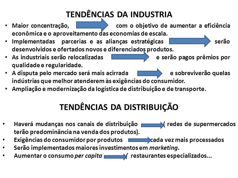 Maior concentração, com o objetivo de aumentar a eficiência econômica e o aproveitamento das economias de escala. Implementadas parcerias e as aliança