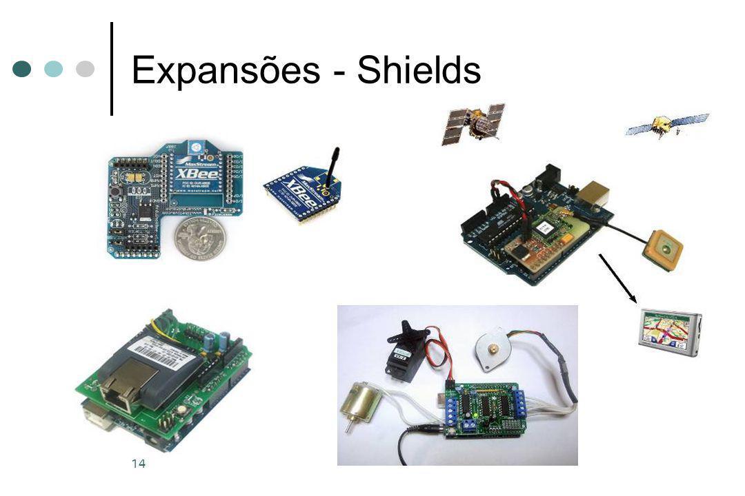 14 Expansões - Shields