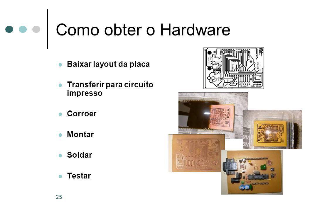 25 Como obter o Hardware Baixar layout da placa Transferir para circuito impresso Corroer Montar Soldar Testar
