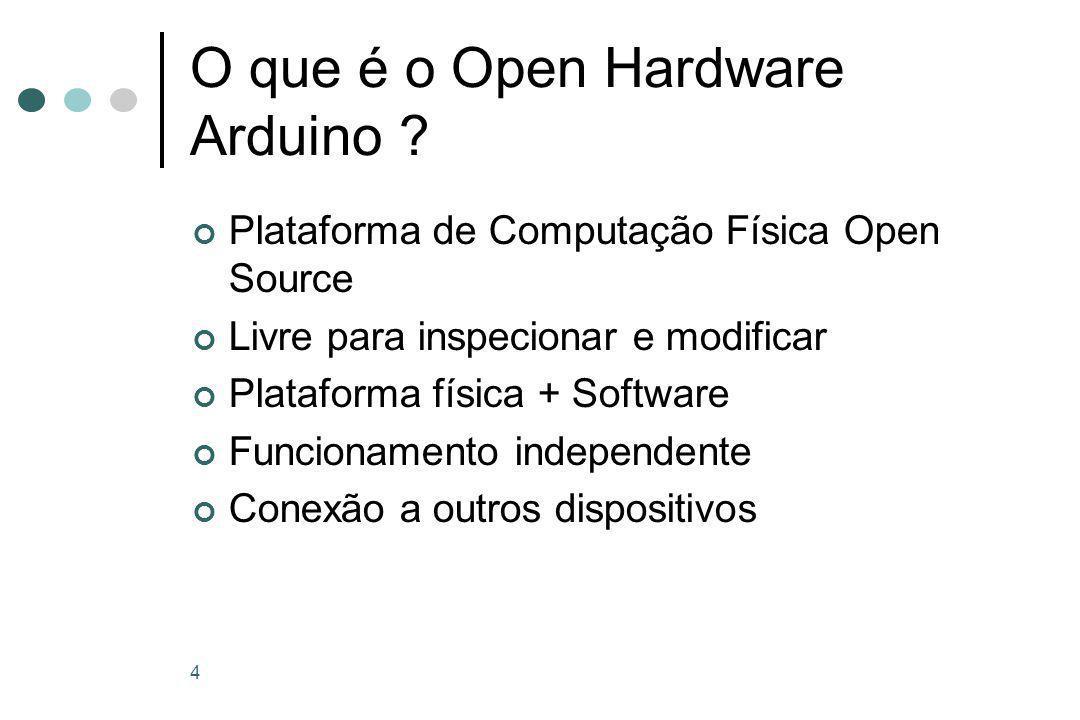 4 O que é o Open Hardware Arduino .