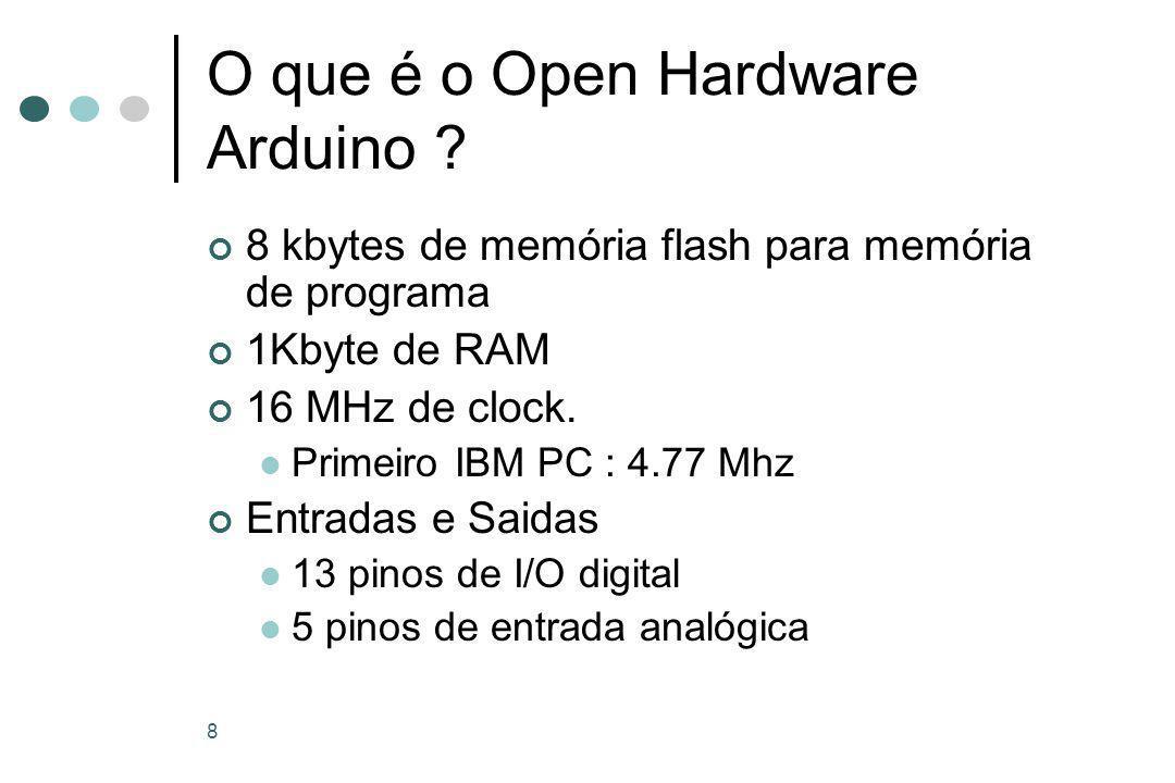 8 O que é o Open Hardware Arduino ? 8 kbytes de memória flash para memória de programa 1Kbyte de RAM 16 MHz de clock. Primeiro IBM PC : 4.77 Mhz Entra
