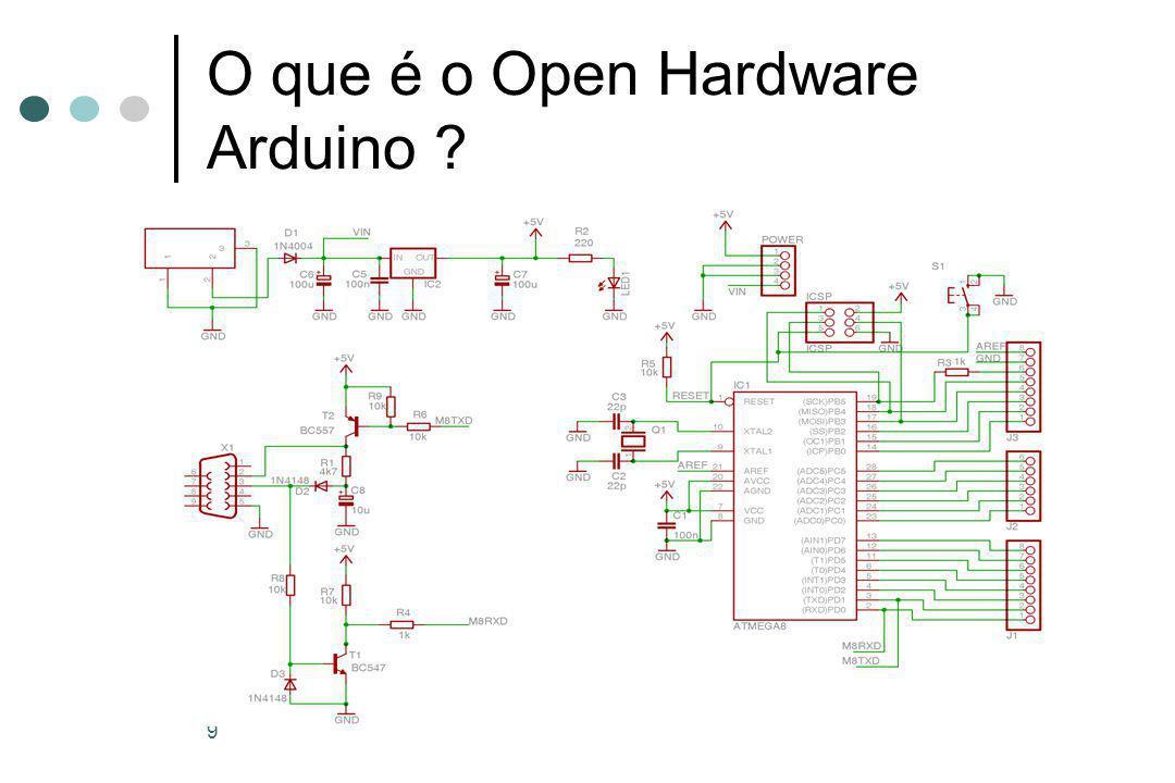 9 O que é o Open Hardware Arduino