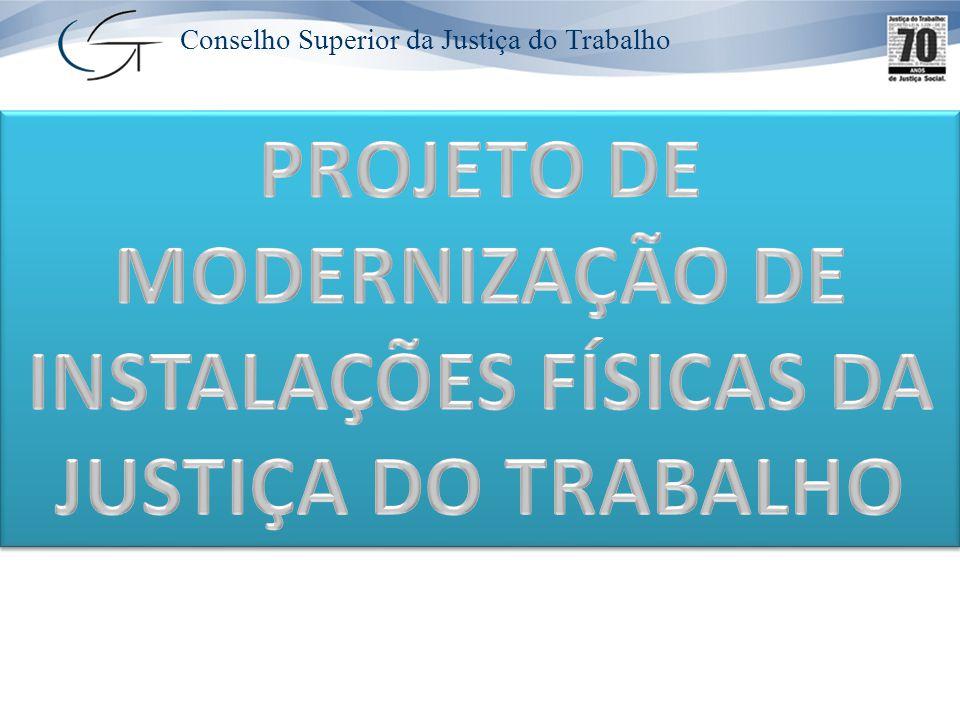 III Simpósio de Administração Financeira e Orçamentária da Justiça do Trabalho Justiça do Trabalho Conselho Superior da Justiça do Trabalho Brasília (DF), 17 a 19 de maio de 2011.