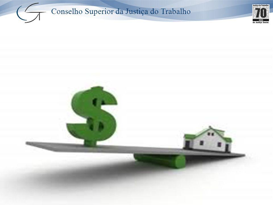 Conselho Superior da Justiça do Trabalho PARAMETRIZAÇÃO DAS NECESSIDADES AOS RECURSOS EXISTENTES