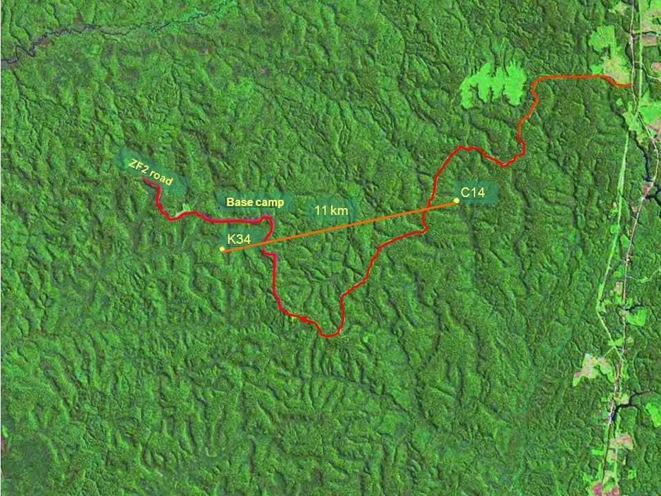 Localização das torres instrumentadas K34 C14 11 km Base camp ZF2 road