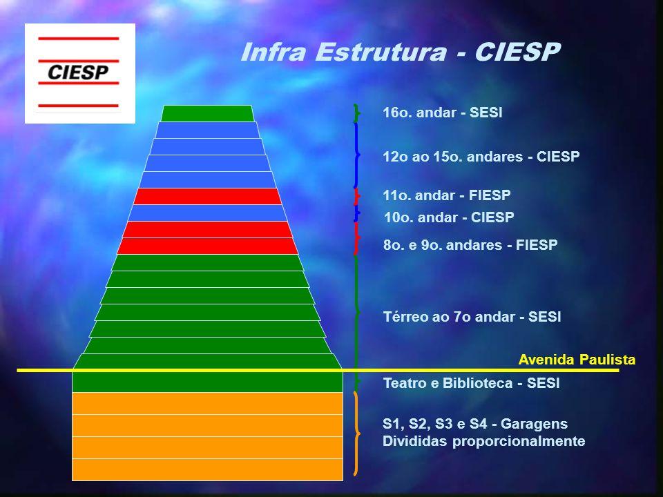 Infra Estrutura - CIESP Térreo ao 7o andar - SESI 10o.