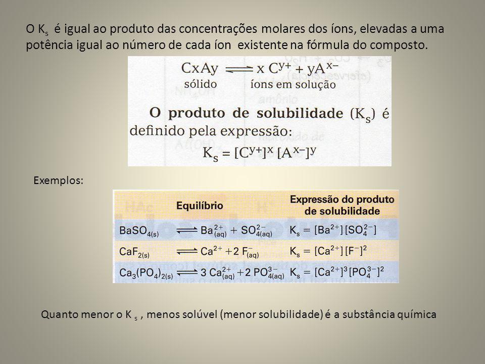 O K s é igual ao produto das concentrações molares dos íons, elevadas a uma potência igual ao número de cada íon existente na fórmula do composto. Exe