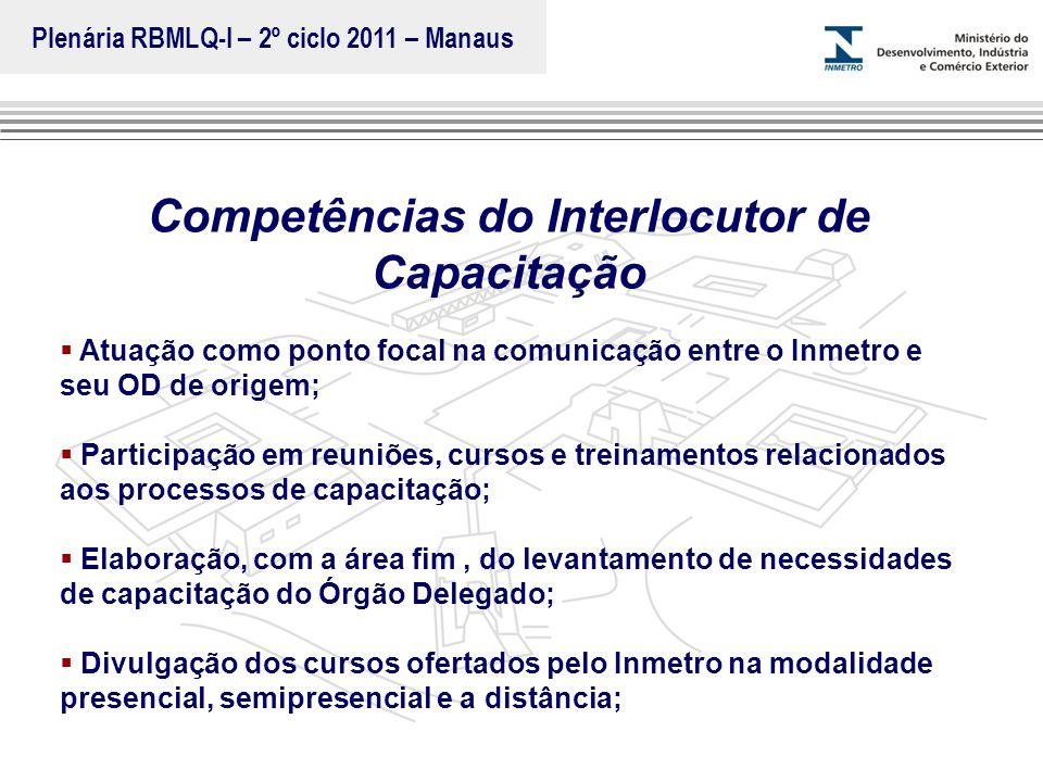 Marca do evento Competências do Interlocutor de Capacitação  Atuação como ponto focal na comunicação entre o Inmetro e seu OD de origem;  Participaç