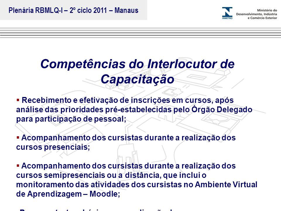 Marca do evento Competências do Interlocutor de Capacitação  Recebimento e efetivação de inscrições em cursos, após análise das prioridades pré-estab