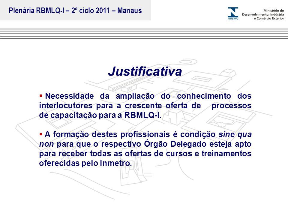 Marca do evento Justificativa  Necessidade da ampliação do conhecimento dos interlocutores para a crescente oferta de processos de capacitação para a