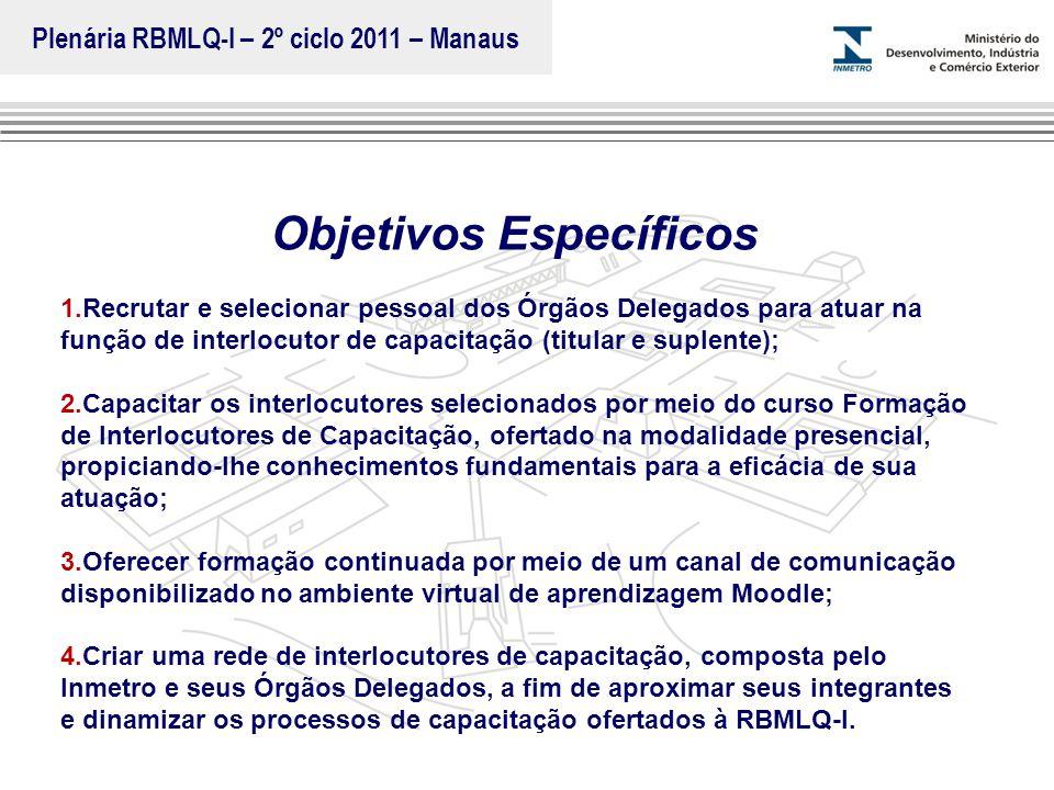 Marca do evento Objetivos Específicos 1.Recrutar e selecionar pessoal dos Órgãos Delegados para atuar na função de interlocutor de capacitação (titula