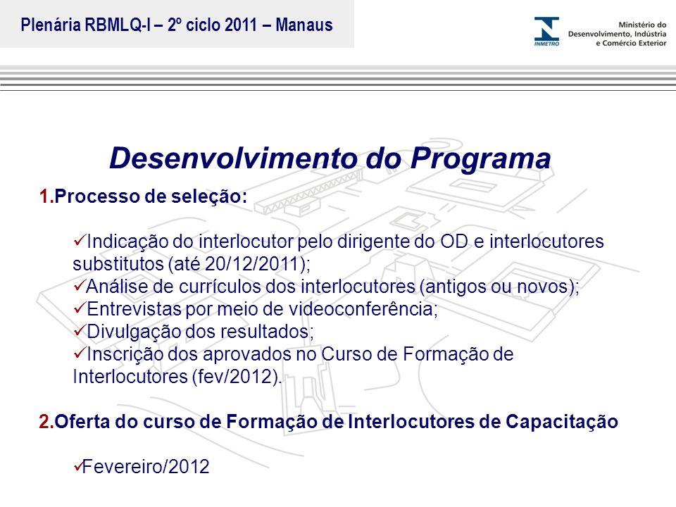 Marca do evento Desenvolvimento do Programa 1.Processo de seleção: Indicação do interlocutor pelo dirigente do OD e interlocutores substitutos (até 20
