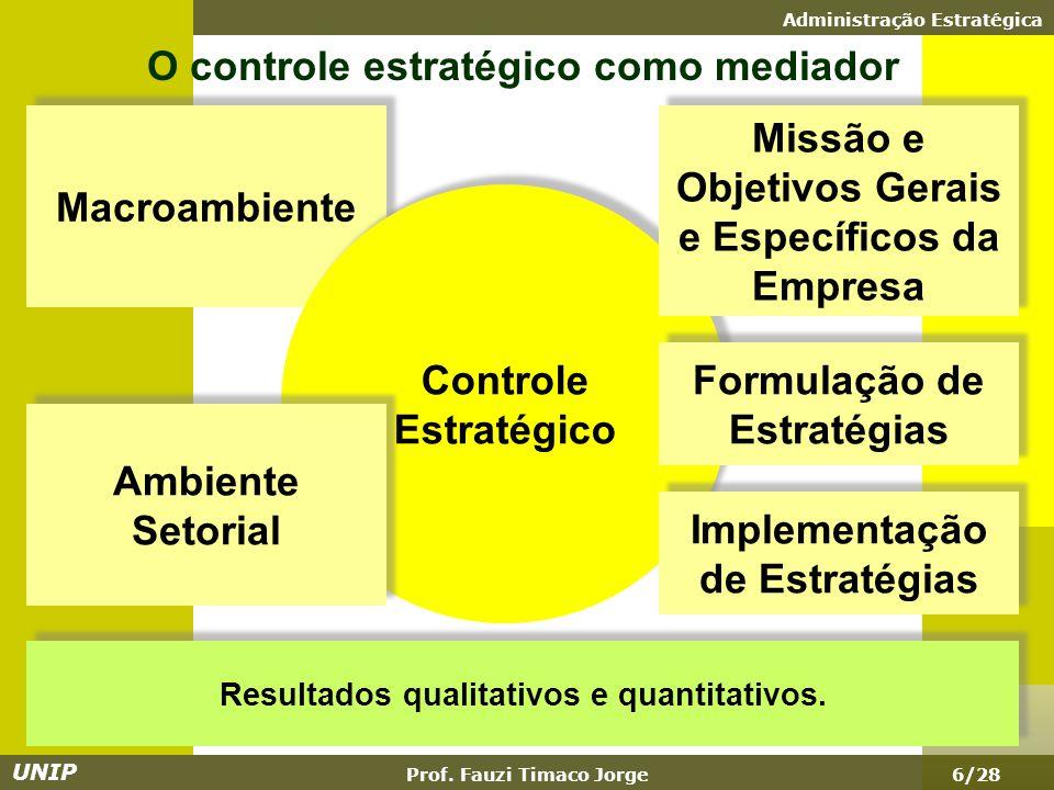 Administração Estratégica Prof.