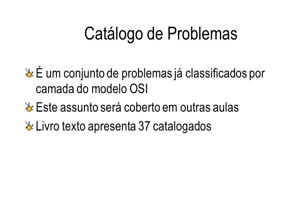 Catálogo de Problemas É um conjunto de problemas já classificados por camada do modelo OSI Este assunto será coberto em outras aulas Livro texto apres