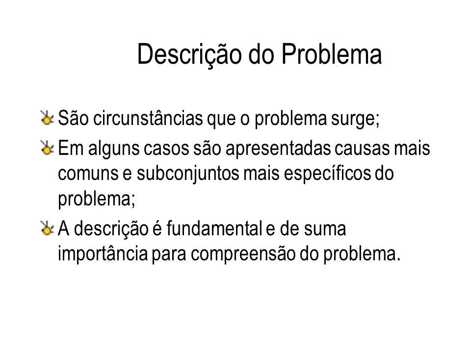 Descrição do Problema São circunstâncias que o problema surge; Em alguns casos são apresentadas causas mais comuns e subconjuntos mais específicos do