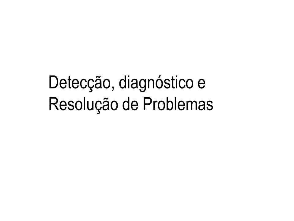 Detecção, diagnóstico e Resolução de Problemas