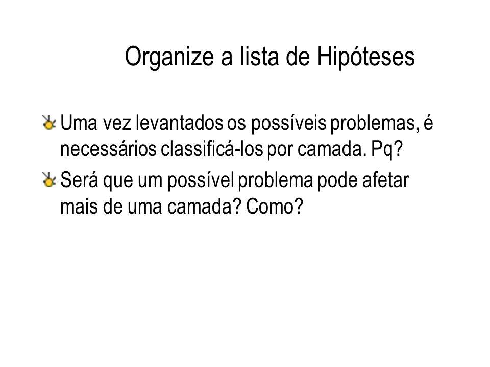 Organize a lista de Hipóteses Uma vez levantados os possíveis problemas, é necessários classificá-los por camada. Pq? Será que um possível problema po