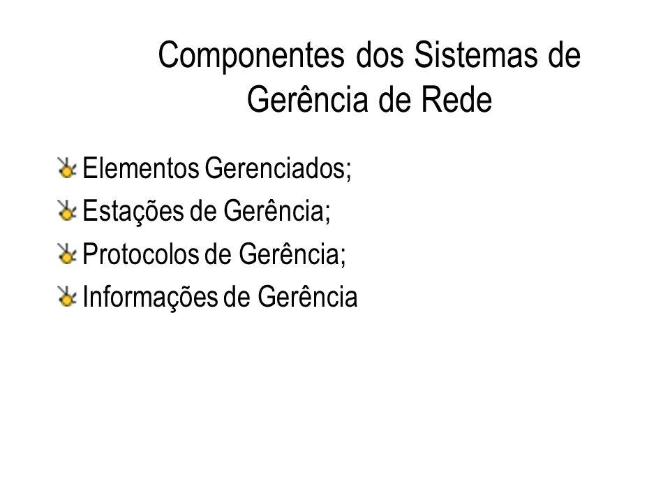 Componentes dos Sistemas de Gerência de Rede Elementos Gerenciados; Estações de Gerência; Protocolos de Gerência; Informações de Gerência