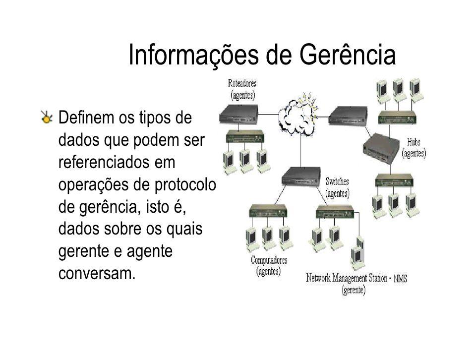 Informações de Gerência Definem os tipos de dados que podem ser referenciados em operações de protocolo de gerência, isto é, dados sobre os quais gere