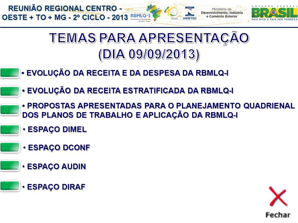 REUNIÃO REGIONAL CENTRO - OESTE + TO + MG - 2º CICLO - 2013 EVOLUÇÃO DA RECEITA E DA DESPESA DA RBMLQ-I EVOLUÇÃO DA RECEITA E DA DESPESA DA RBMLQ-I EVOLUÇÃO DA RECEITA ESTRATIFICADA DA RBMLQ-I EVOLUÇÃO DA RECEITA ESTRATIFICADA DA RBMLQ-I PROPOSTAS APRESENTADAS PARA O PLANEJAMENTO QUADRIENAL PROPOSTAS APRESENTADAS PARA O PLANEJAMENTO QUADRIENAL DOS PLANOS DE TRABALHO E APLICAÇÃO DA RBMLQ-I DOS PLANOS DE TRABALHO E APLICAÇÃO DA RBMLQ-I ESPAÇO DCONF ESPAÇO DCONF ESPAÇO DCONF ESPAÇO DCONF ESPAÇO AUDIN ESPAÇO AUDIN ESPAÇO AUDIN ESPAÇO AUDIN ESPAÇO DIRAF ESPAÇO DIRAF ESPAÇO DIRAF ESPAÇO DIRAF ESPAÇO DIMEL ESPAÇO DIMEL ESPAÇO DIMEL ESPAÇO DIMEL