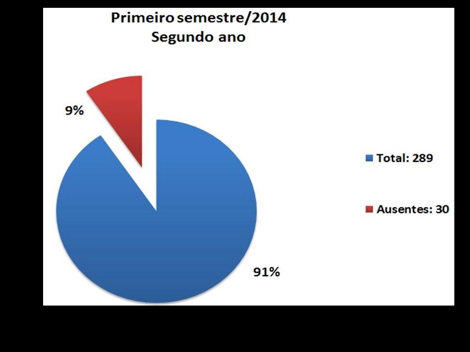 SUGESTÃO PARA PROFESSORES A.1 - Freewriting and focused freewriting: 1.
