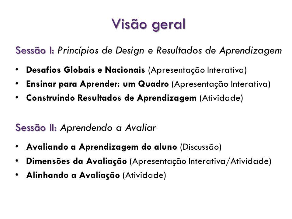 Visão geral Sessão I: Sessão I: Princípios de Design e Resultados de Aprendizagem Desafios Globais e Nacionais (Apresentação Interativa) Ensinar para Aprender: um Quadro (Apresentação Interativa) Construindo Resultados de Aprendizagem (Atividade) Sessão II: Sessão II: Aprendendo a Avaliar Avaliando a Aprendizagem do aluno (Discussão) Dimensões da Avaliação (Apresentação Interativa/Atividade) Alinhando a Avaliação (Atividade)