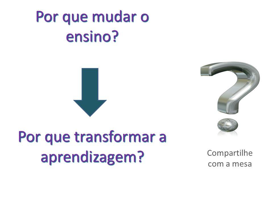 Individual: identificar 1 or 2 conceitos- chave (primordiais)do seu curso.