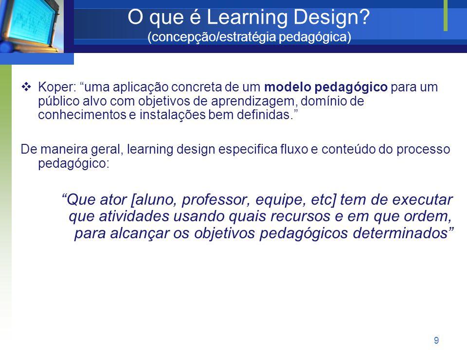 10 O que é um modelo pedagógico.