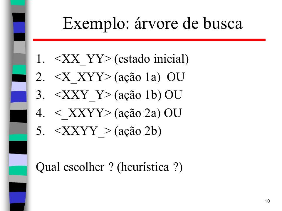 10 Exemplo: árvore de busca 1.(estado inicial) 2.