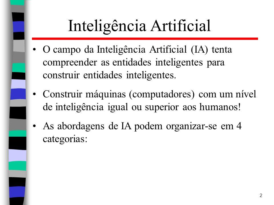 2 Inteligência Artificial O campo da Inteligência Artificial (IA) tenta compreender as entidades inteligentes para construir entidades inteligentes.