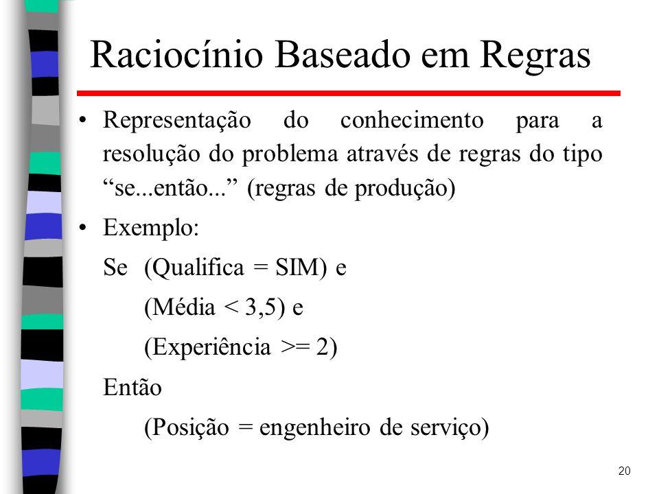 20 Raciocínio Baseado em Regras Representação do conhecimento para a resolução do problema através de regras do tipo se...então... (regras de produção) Exemplo: Se (Qualifica = SIM) e (Média < 3,5) e (Experiência >= 2) Então (Posição = engenheiro de serviço)