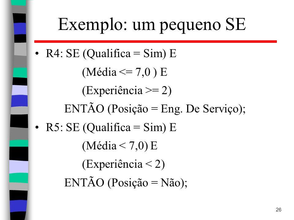 26 Exemplo: um pequeno SE R4: SE (Qualifica = Sim) E (Média <= 7,0 ) E (Experiência >= 2) ENTÃO (Posição = Eng.