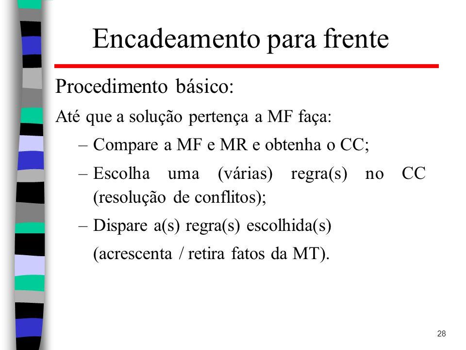 28 Encadeamento para frente Procedimento básico: Até que a solução pertença a MF faça: –Compare a MF e MR e obtenha o CC; –Escolha uma (várias) regra(s) no CC (resolução de conflitos); –Dispare a(s) regra(s) escolhida(s) (acrescenta / retira fatos da MT).