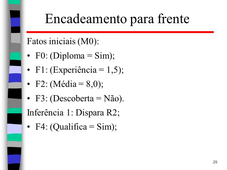 29 Encadeamento para frente Fatos iniciais (M0): F0: (Diploma = Sim); F1: (Experiência = 1,5); F2: (Média = 8,0); F3: (Descoberta = Não).