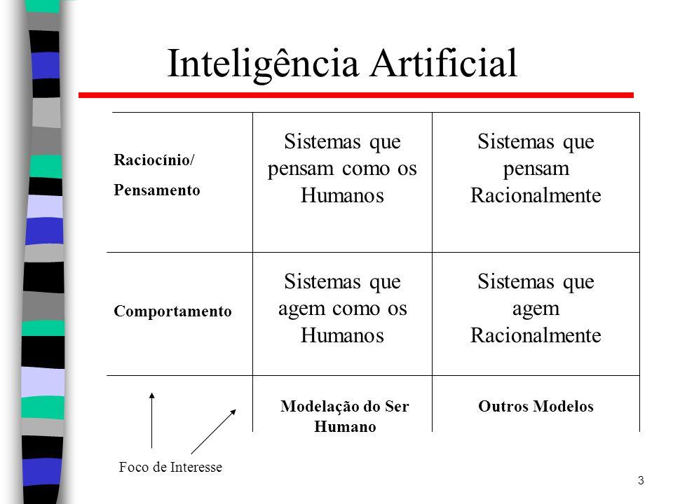 3 Inteligência Artificial Raciocínio/ Pensamento Comportamento Modelação do Ser Humano Outros Modelos Sistemas que pensam como os Humanos Foco de Interesse Sistemas que pensam Racionalmente Sistemas que agem como os Humanos Sistemas que agem Racionalmente
