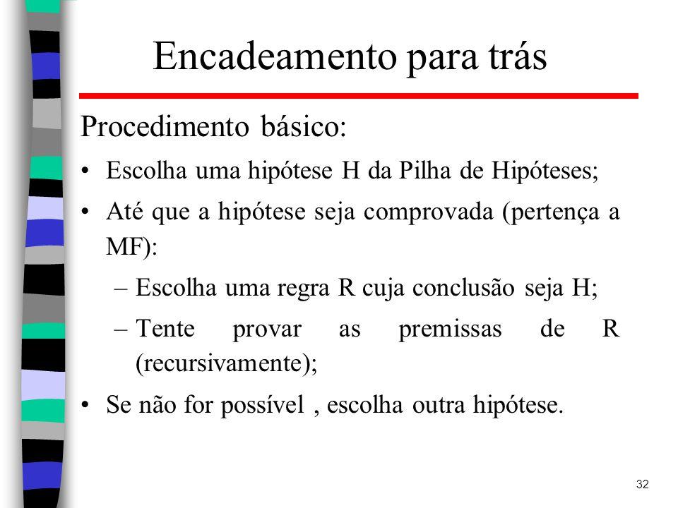32 Encadeamento para trás Procedimento básico: Escolha uma hipótese H da Pilha de Hipóteses; Até que a hipótese seja comprovada (pertença a MF): –Escolha uma regra R cuja conclusão seja H; –Tente provar as premissas de R (recursivamente); Se não for possível, escolha outra hipótese.